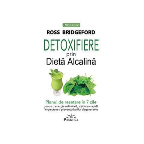 Detoxifiere prin Dieta Alcalină
